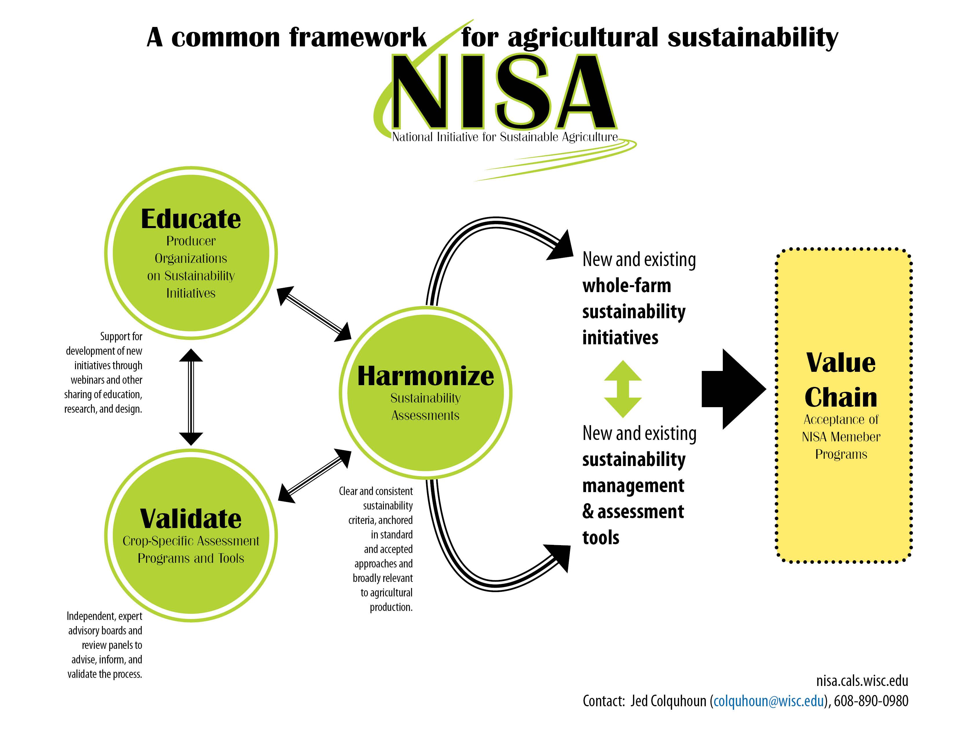 NISA_organizational_01_28_2013